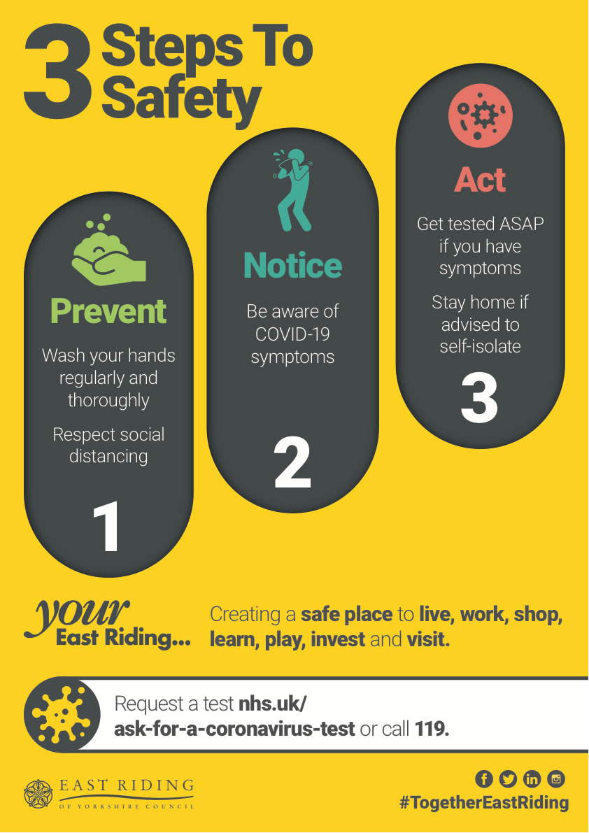 3 Steps to Safety Poster